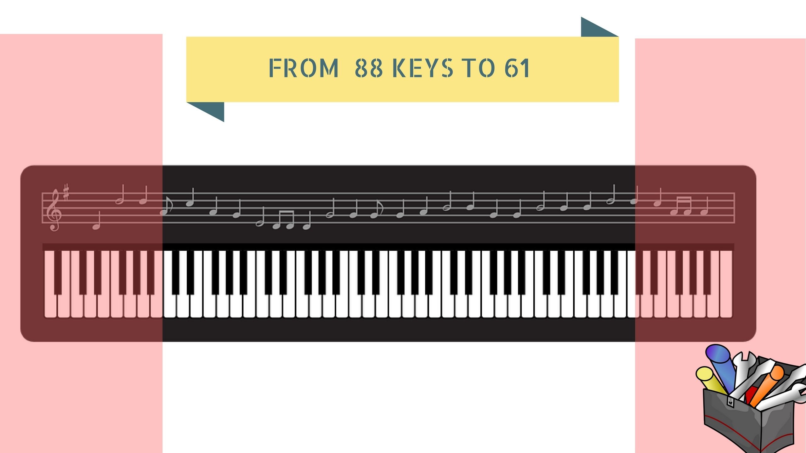 the Process of reducing the piano keys from 88 to 61. Same applies to the 71 key keyboard