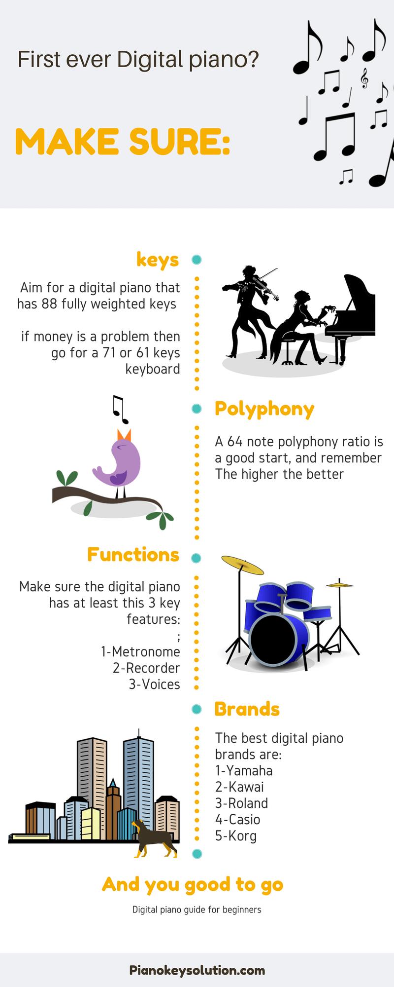 Musical keyboard tips for beginners